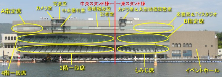 無料 ライブ 競艇 宮島